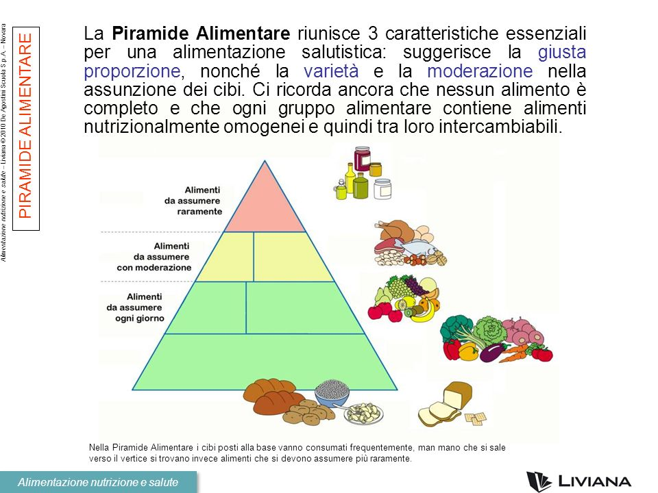 La Piramide Alimentare riunisce 3 caratteristiche essenziali per una alimentazione salutistica: suggerisce la giusta proporzione, nonché la varietà e la moderazione nella assunzione dei cibi. Ci ricorda ancora che nessun alimento è completo e che ogni gruppo alimentare contiene alimenti nutrizionalmente omogenei e quindi tra loro intercambiabili.