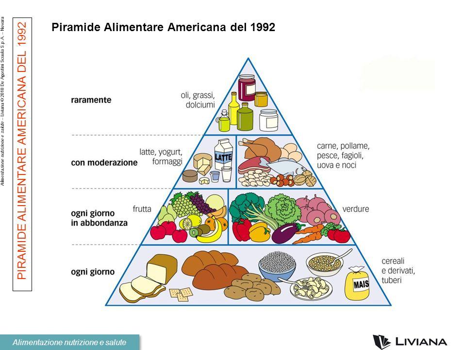 Piramide Alimentare Americana del 1992