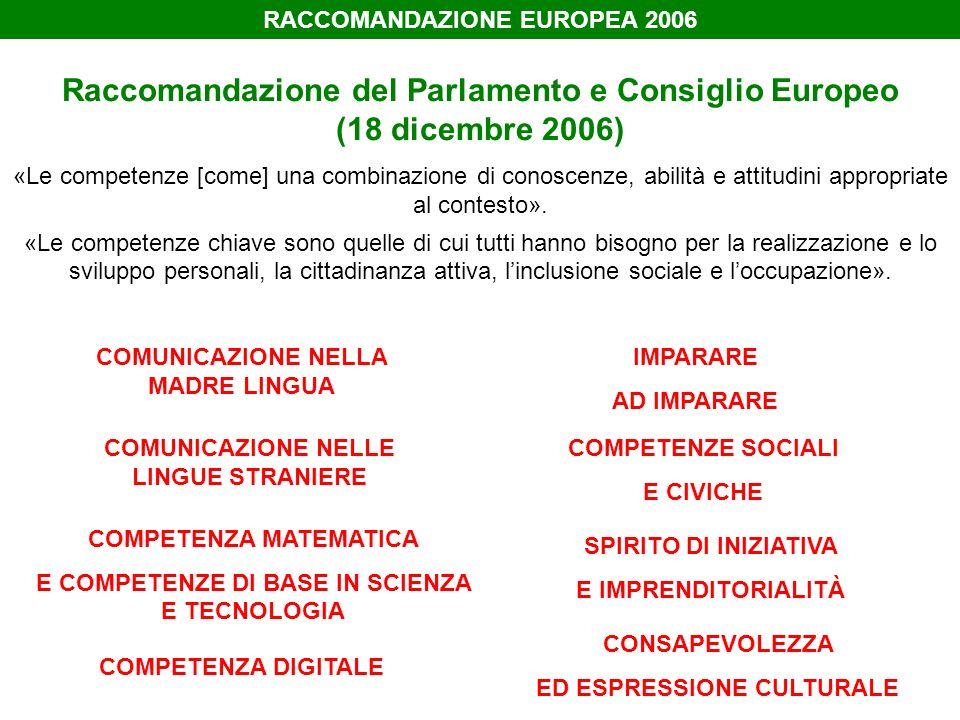 Raccomandazione del Parlamento e Consiglio Europeo (18 dicembre 2006)
