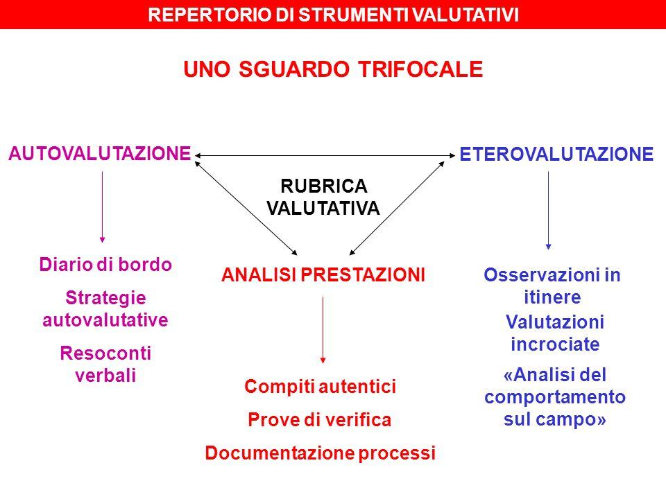 UNO SGUARDO TRIFOCALE REPERTORIO DI STRUMENTI VALUTATIVI