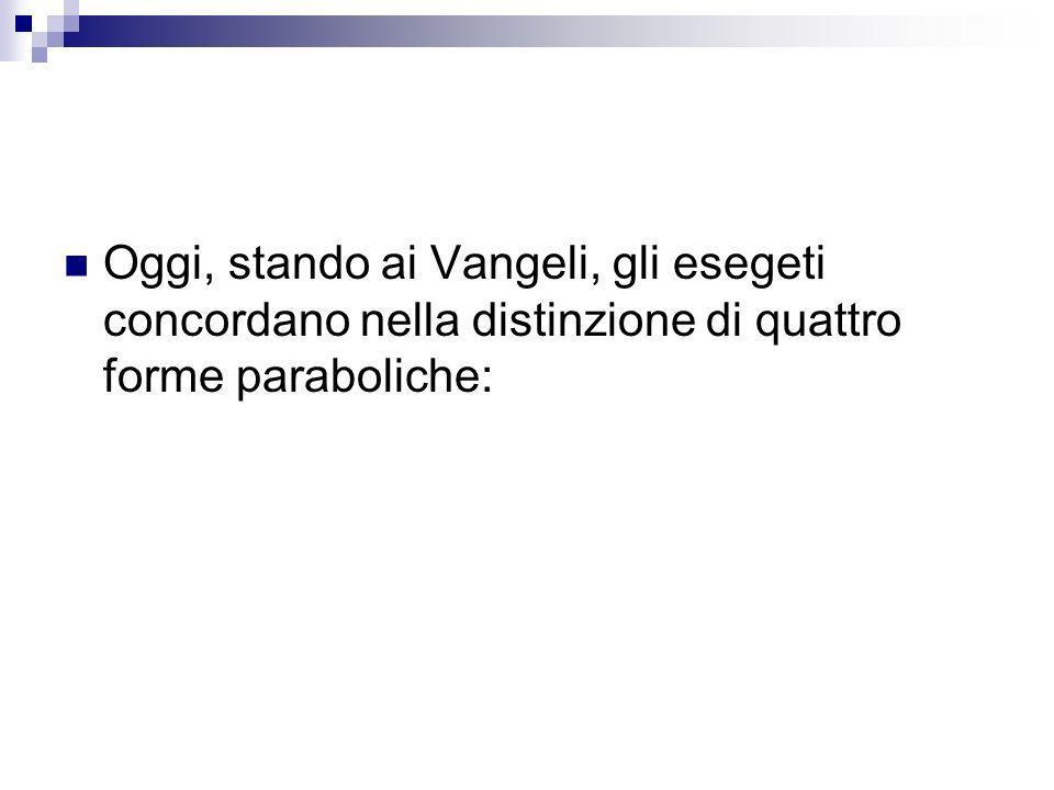 Oggi, stando ai Vangeli, gli esegeti concordano nella distinzione di quattro forme paraboliche: