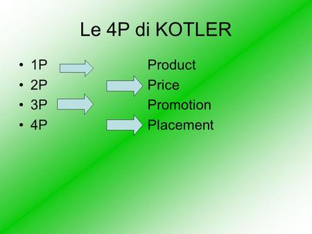 Le 4P di KOTLER 1P Product 2P Price 3P Promotion 4P.