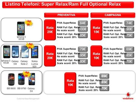 Customer Base Management Listino Telefoni: Super Relax/Ram Full Optional Relax Iphone 5 32GB Iphone 5 16GB Galaxy SIII Galaxy Note 2 Nokia Lumia 920 BB.