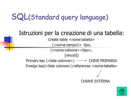 SQL (Standard query language) Istruzioni per la creazione di una tabella: Create table ( tipo, (, [vincoli]) Primary key ( ) CHIVE PRIMARIA Foreign key(