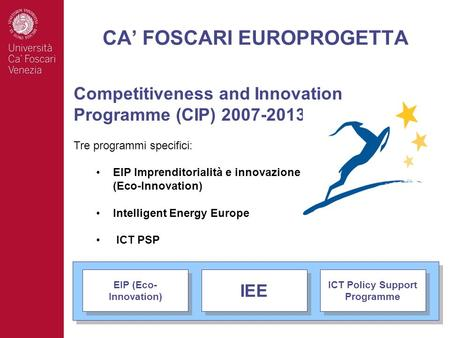 Competitiveness and Innovation Programme (CIP) 2007-2013 Tre programmi specifici: EIP Imprenditorialità e innovazione (Eco-Innovation) Intelligent Energy.
