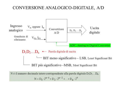 CONVERSIONE ANALOGICO-DIGITALE, A/D