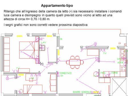 Impianto Elettrico Camera Matrimoniale.Abitazione Appartamento Ppt Video Online Scaricare