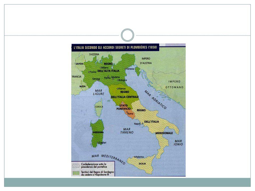 Cartina Politica Italia 1860.Il Risorgimento E L Unita D Italia Ppt Scaricare