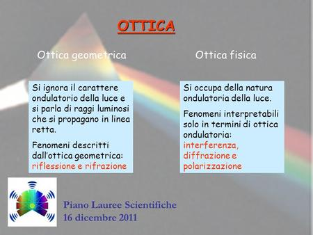 OTTICA Ottica geometrica Ottica fisica Piano Lauree Scientifiche