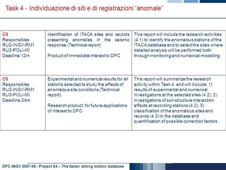 DPC-INGV 2007-09 - Project S4 – The Italian strong motion database Task 4 - Individuazione di siti e di registrazioni anomale D8 Responsibles RU2-INGV-RM1.