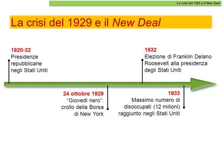 La crisi del 1929 e il New Deal