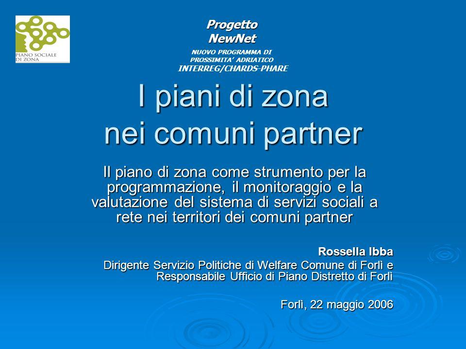 I Piani Di Zona Nei Comuni Partner Il Piano Di Zona Come Strumento Per La Programmazione Il Monitoraggio E La Valutazione Del Sistema Di Servizi Sociali Ppt Scaricare