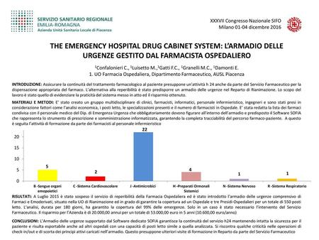 THE EMERGENCY HOSPITAL DRUG CABINET SYSTEM: L'ARMADIO DELLE