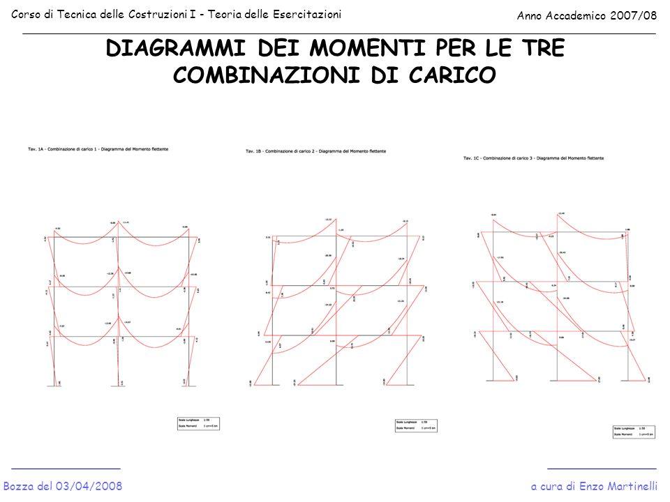 Corso Di Tecnica Delle Costruzioni I Teoria Delle