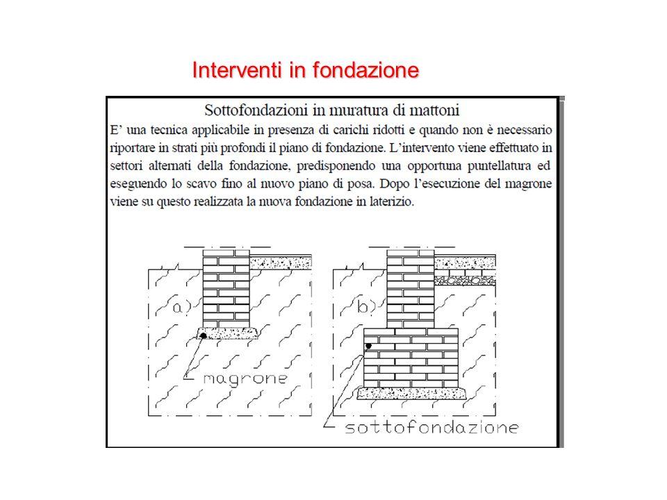 Fondazioni Per Edifici In Muratura.Esercizio Della Professione Di Ingegnere Ppt Scaricare