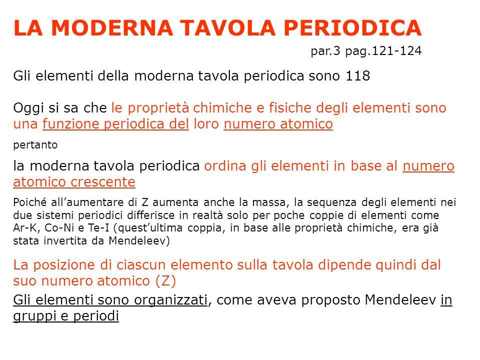 Il sistema periodico la classificazione degli elementi par 1 pag ppt scaricare - Mendeleev e la tavola periodica ...