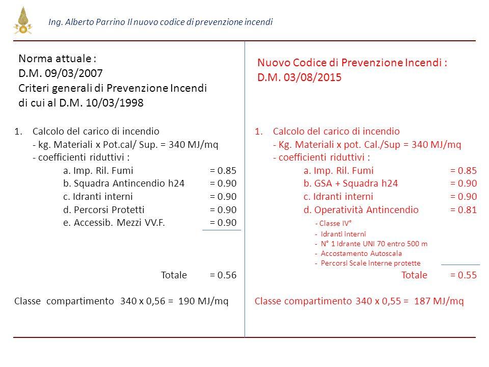 Codice prevenzione incendi ppt scaricare - Calcolo scale interne ...