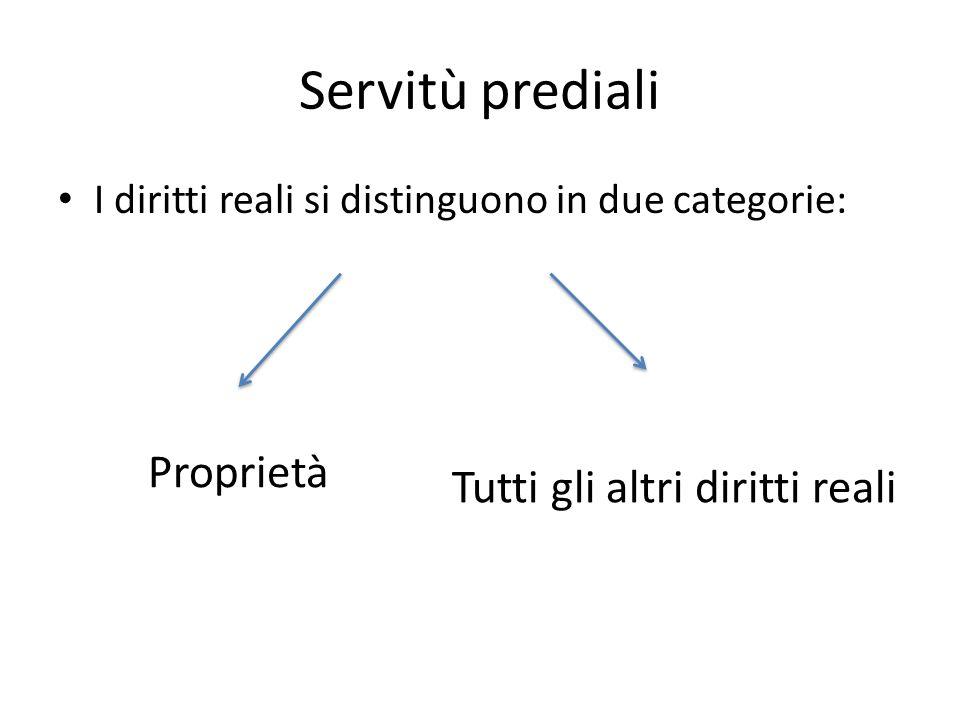 Istituzioni Di Diritto Romano. 2 Servitù ...