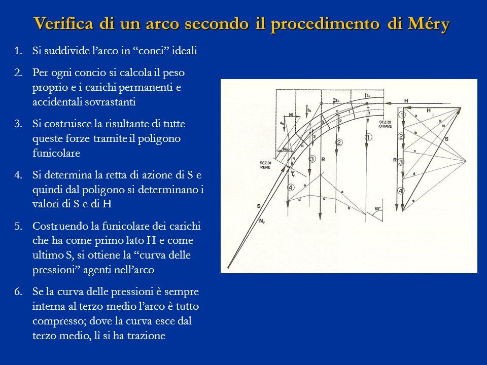Verifica Arco Muratura.La Statica Degli Archi In Muratura Ppt Video Online Scaricare