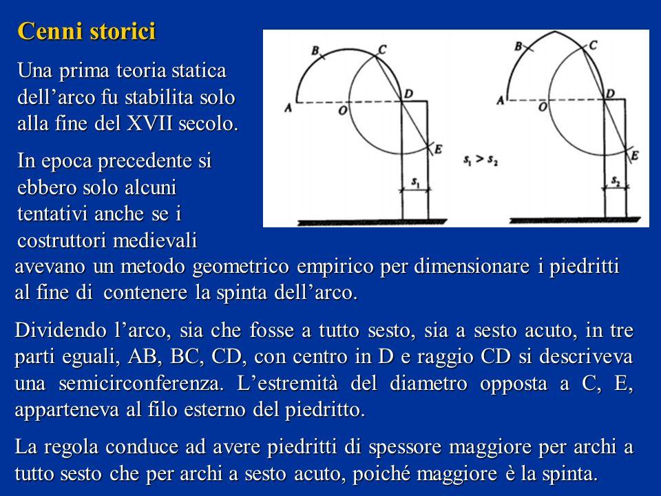 Arco In Muratura Calcolo.La Statica Degli Archi In Muratura Ppt Video Online Scaricare