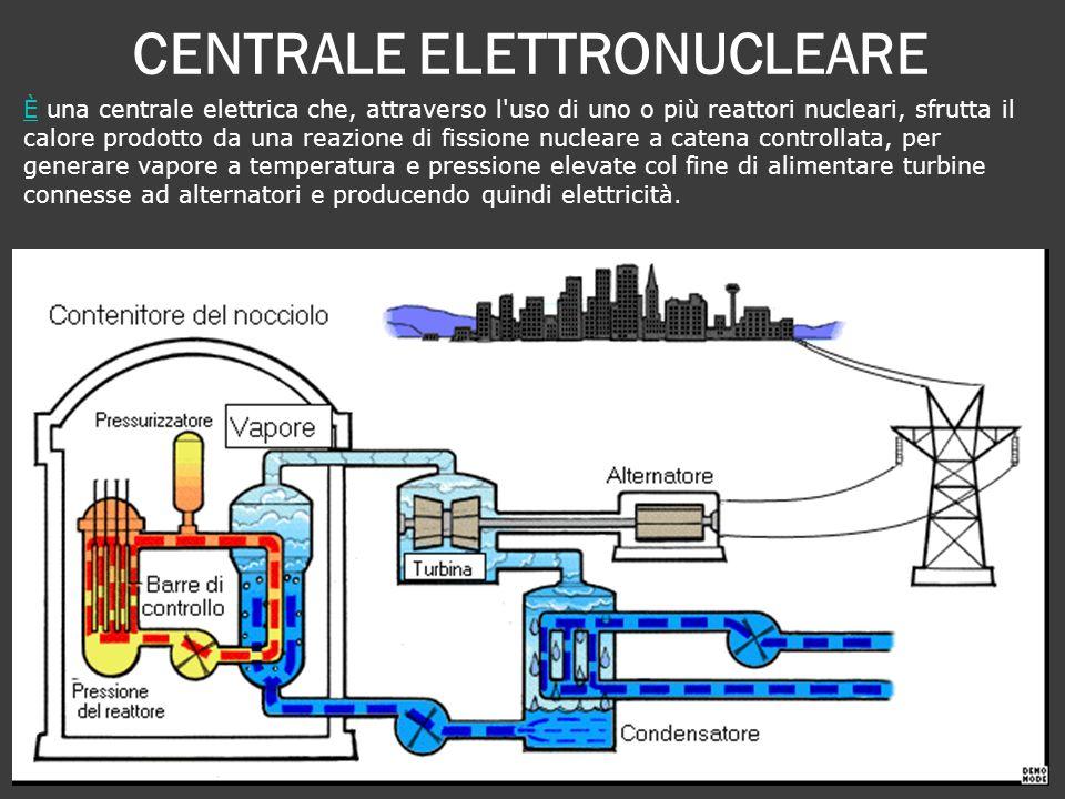 Reattore Nucleare Ad Acqua Bollente.Energia Nucleare Fonte Non Rinnovabile Ppt Scaricare
