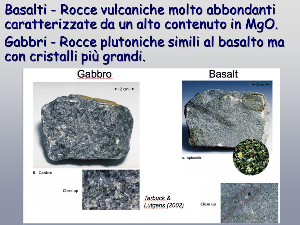 Le rocce della Terra. - ppt video online scaricare
