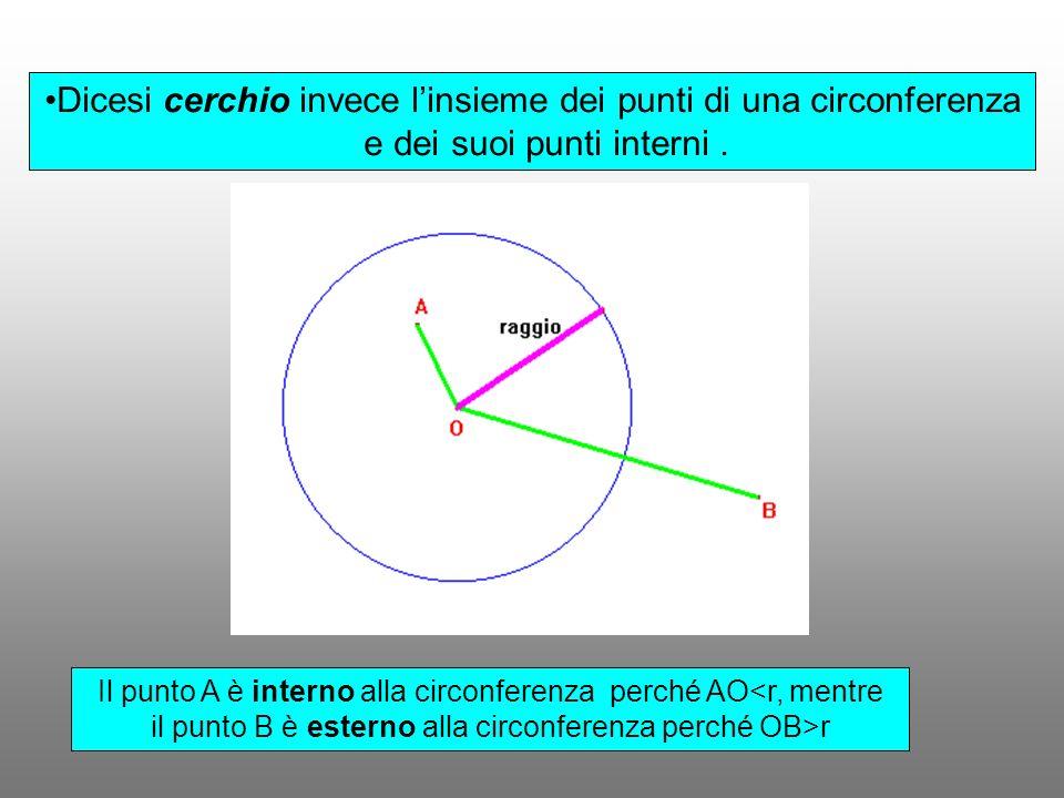 Il cerchio e la circonferenza ppt scaricare for Punto p esterno alla circonferenza