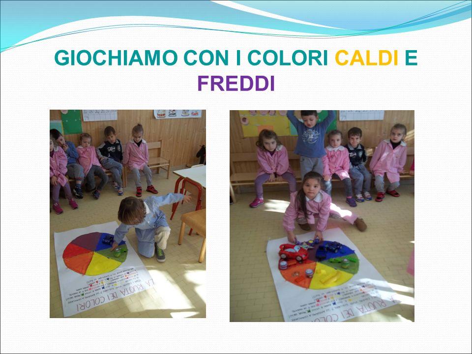 I Colori Caldi E Freddi Ppt Video Online Scaricare