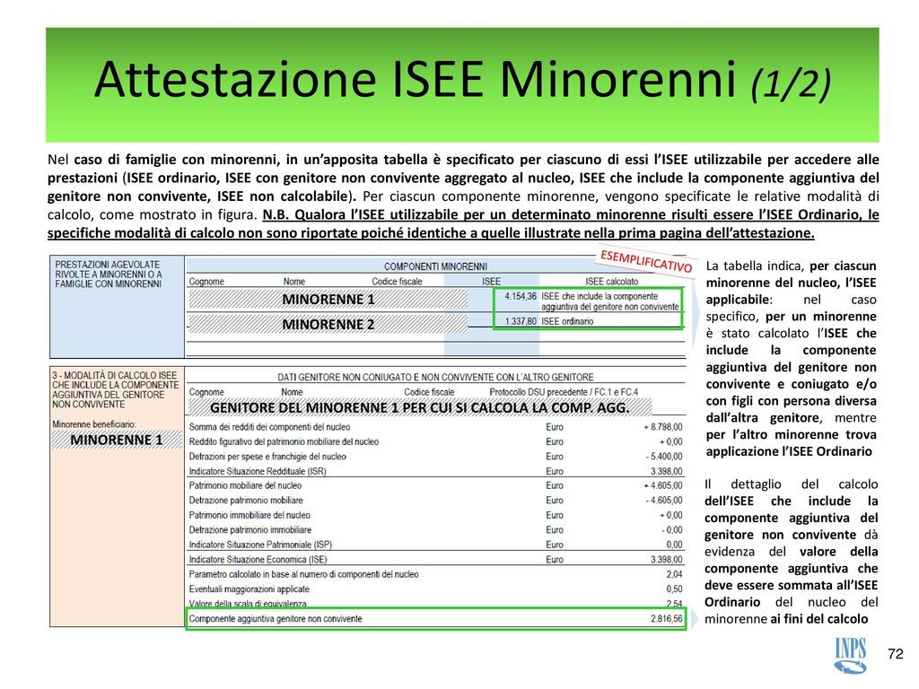 Riforma isee ppt scaricare for Isee ordinario