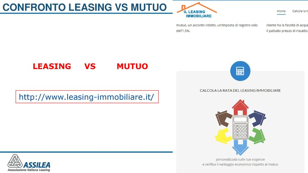 Wonderful CONFRONTO LEASING VS MUTUO