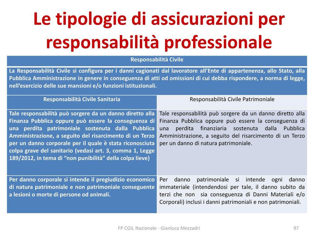 Professioni Sanitarie E Sociosanitarie Ppt Scaricare