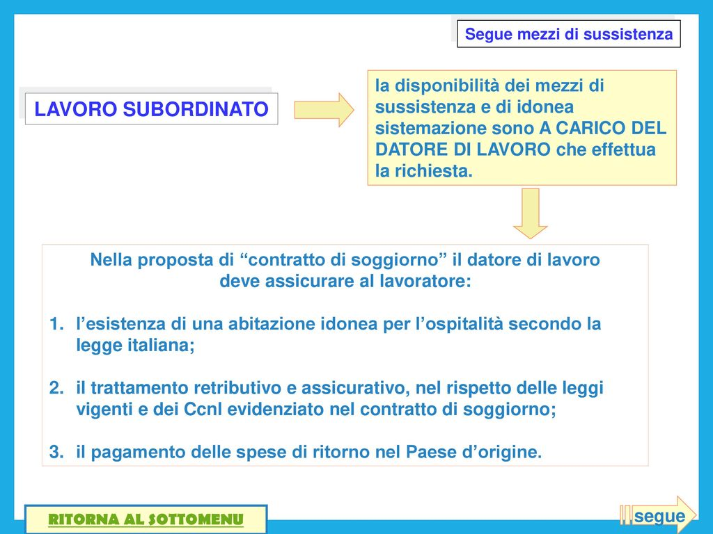 Emejing Contratto Di Soggiorno Pictures - Idee Arredamento Casa ...