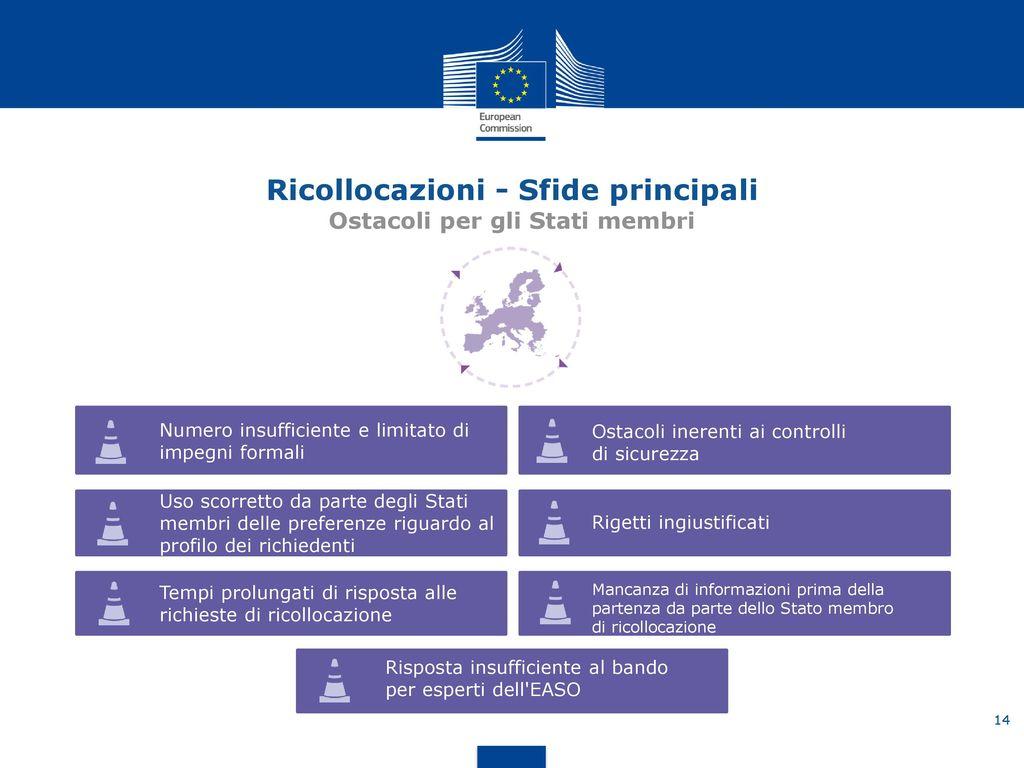 L 39 attivit della commissione europea agenda europea for Numero membri camera dei deputati