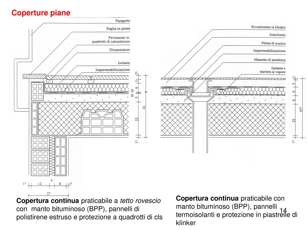 Beautiful Impermeabilizzazione Terrazze Piane Photos - Idee ...