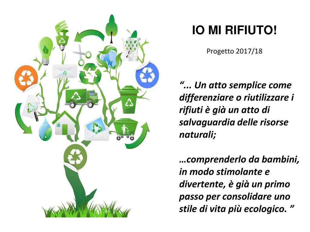 Quiz Ecologia Per Bambini educazione ambientale - ppt scaricare