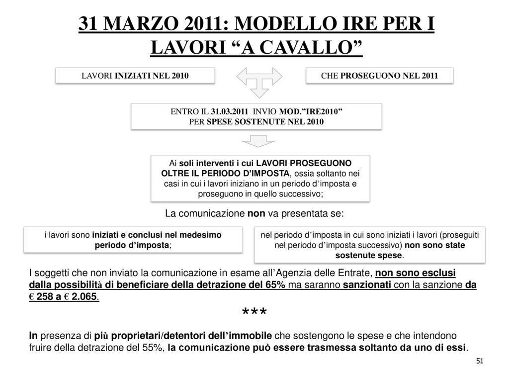 Comunicazione Asl Detrazione 50 Modulo detrazione 65%: requisiti soggettivi e adempimenti del
