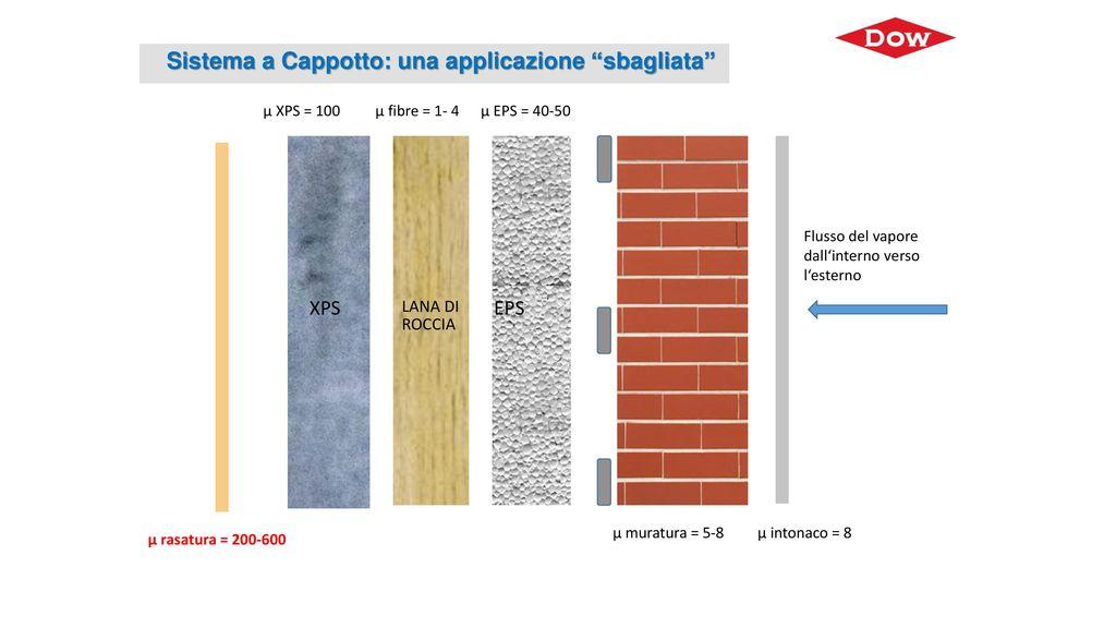 L isolamento termico dell involucro edilizio ppt video online scaricare - Sistema cappotto interno ...