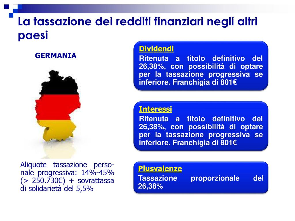 Tax on corporate transactions in Italy: overview | Practical Law