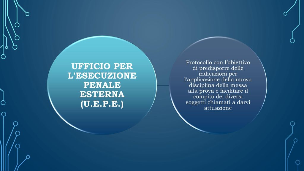 Ufficio Di Esecuzione Penale Esterna : Uepe roma uil incontra il direttore generale epe