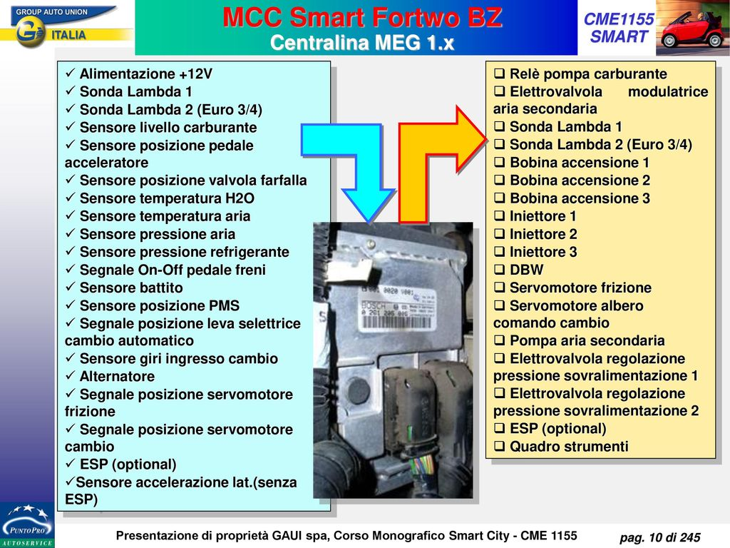 GRA Schalter für Kupplungsbetätigung Kupplungsschalter KW 510 207