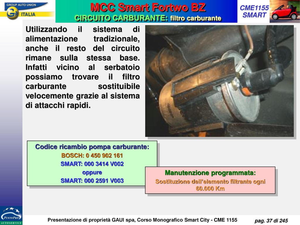 Mcc Smart City Fortwo 450 Corso Cme 1155 Smart City Ppt Scaricare