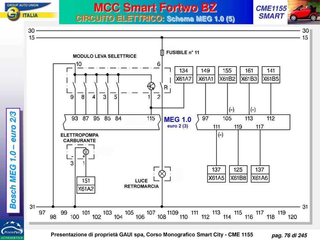 Schema Elettrico Smart 451 : Mcc smart city fortwo corso cme ppt