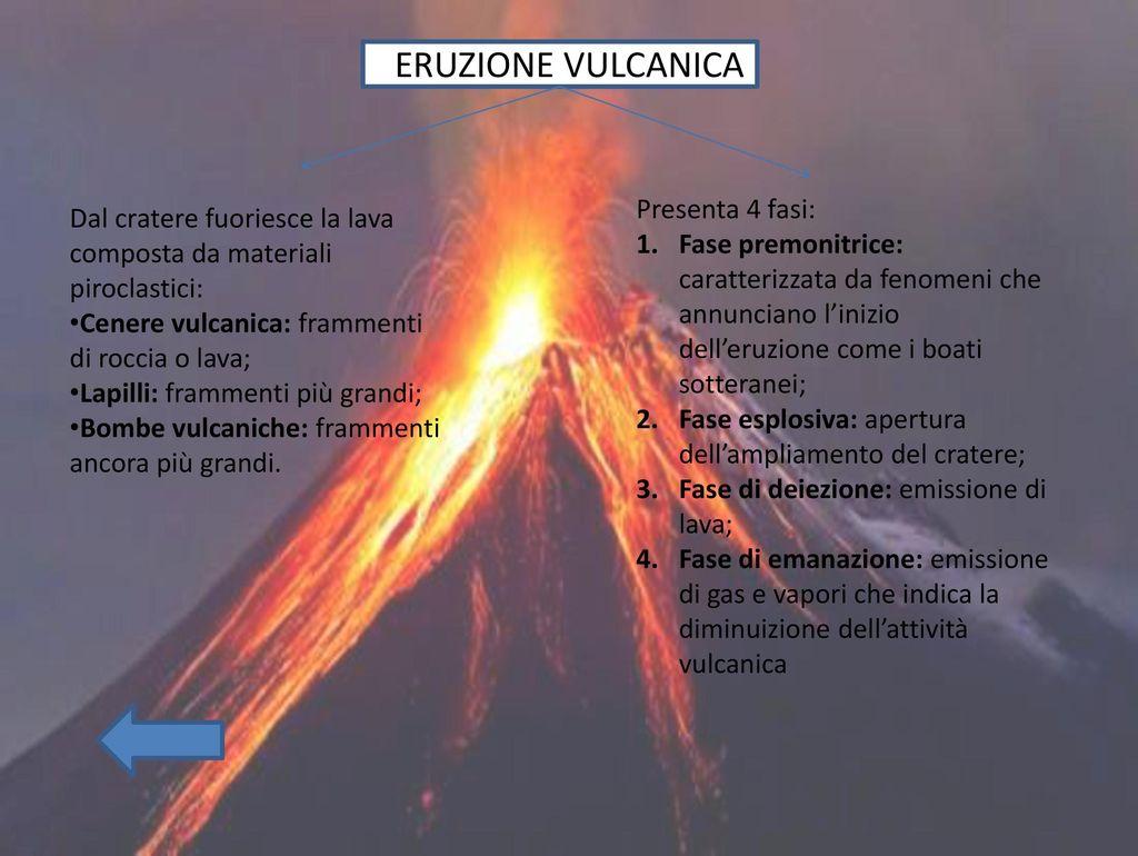 Assoluto con strati di cenere vulcanica