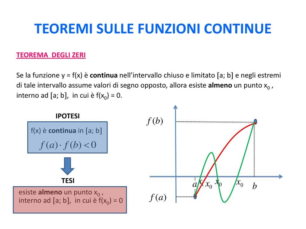 Teorema Dei Valori Intermedi.Continuita Di Una Funzione Ppt Scaricare
