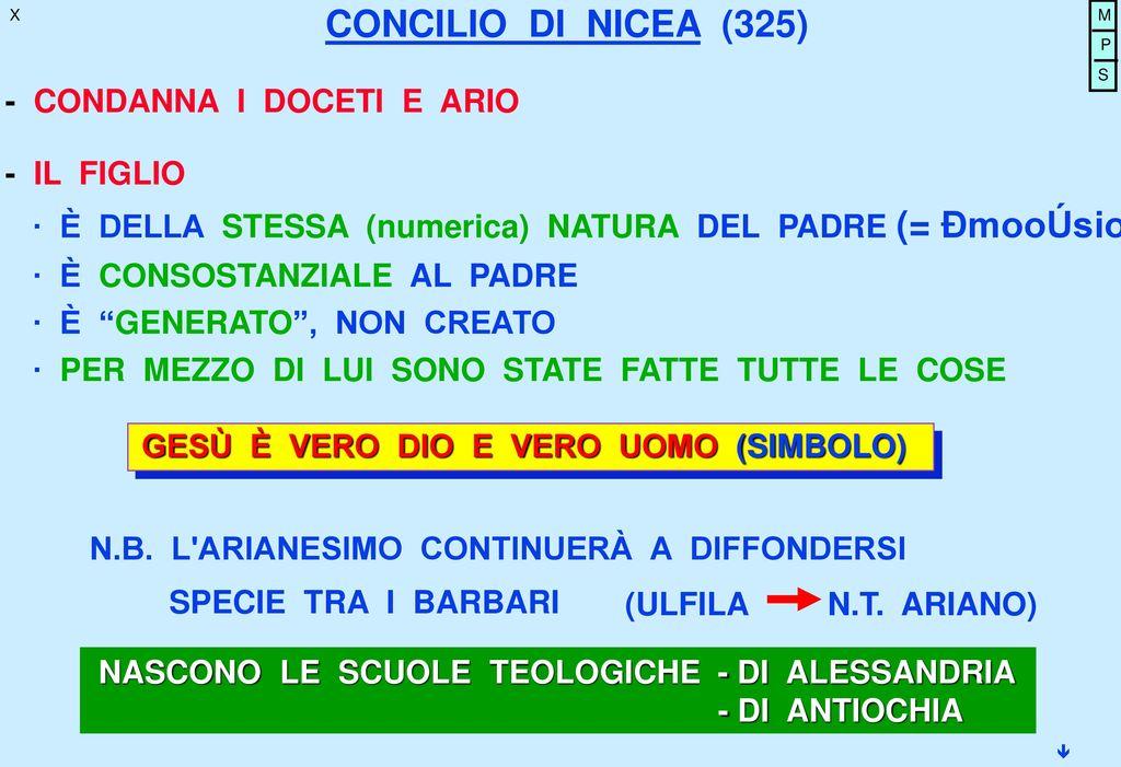 STORIA DELLA CRISTOLOGIA - INDICE - ppt scaricare