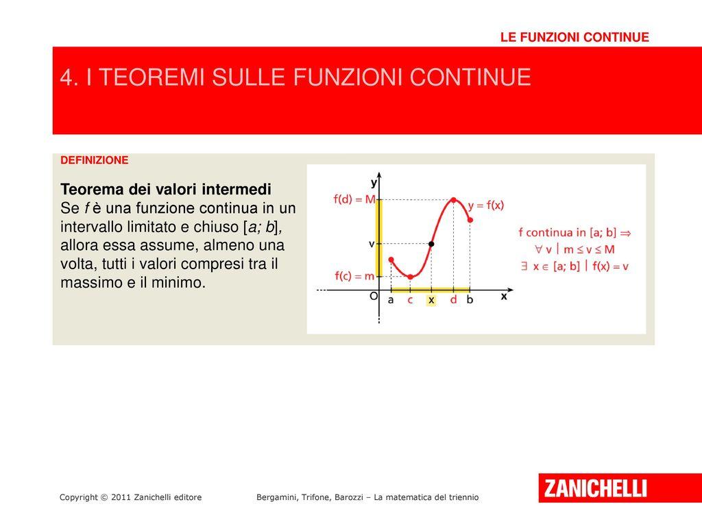 Teorema Dei Valori Intermedi.Bergamini Trifone Barozzi La Matematica Del Triennio