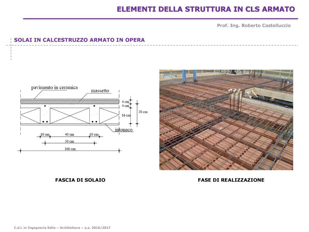 Struttura Di Un Solaio elementi della struttura in cls armato - ppt scaricare