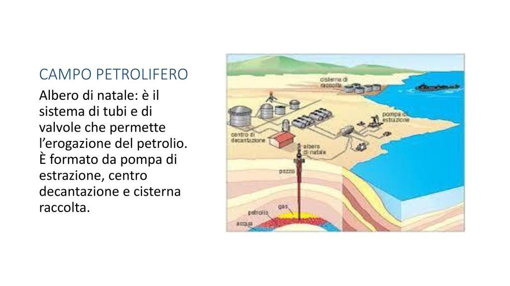 Albero Di Natale Petrolio.Il Petrolio Ppt Scaricare