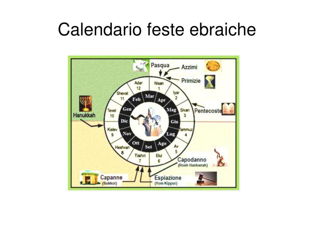 Calendario Ebreo.Calendario Ebraico Ppt Scaricare