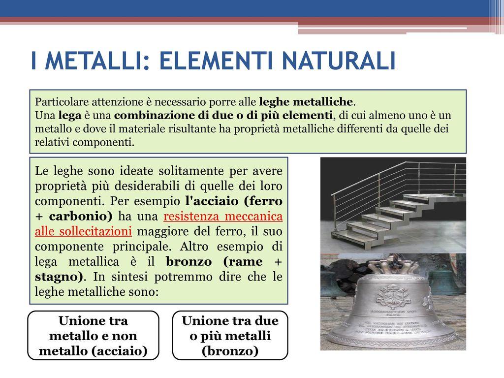 I Metalli Elementi Naturali Il Ferro E La Ghisa Ppt Scaricare